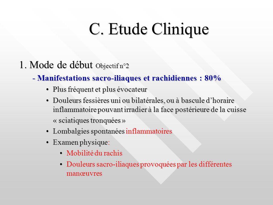 C. Etude Clinique 1. Mode de début Objectif n°2