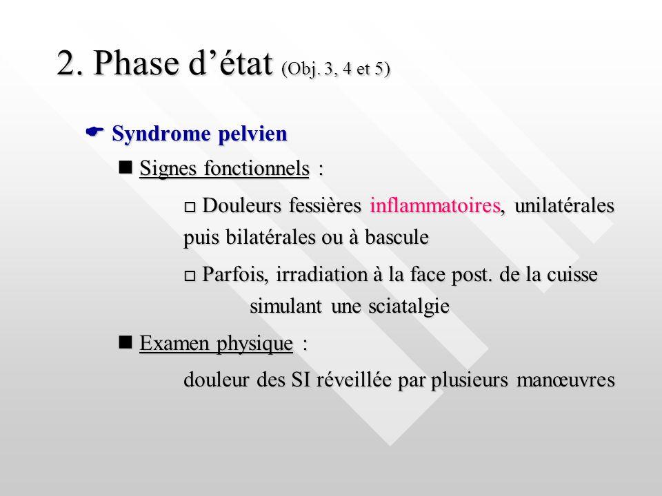 2. Phase d'état (Obj. 3, 4 et 5)  Syndrome pelvien