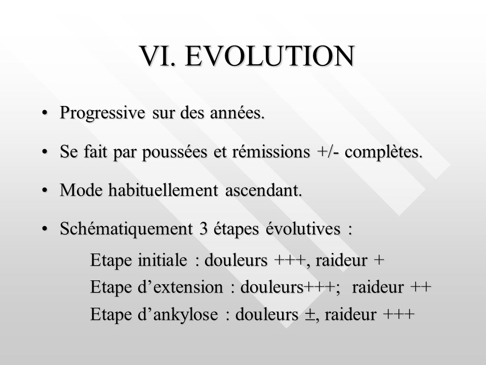 VI. EVOLUTION Progressive sur des années.