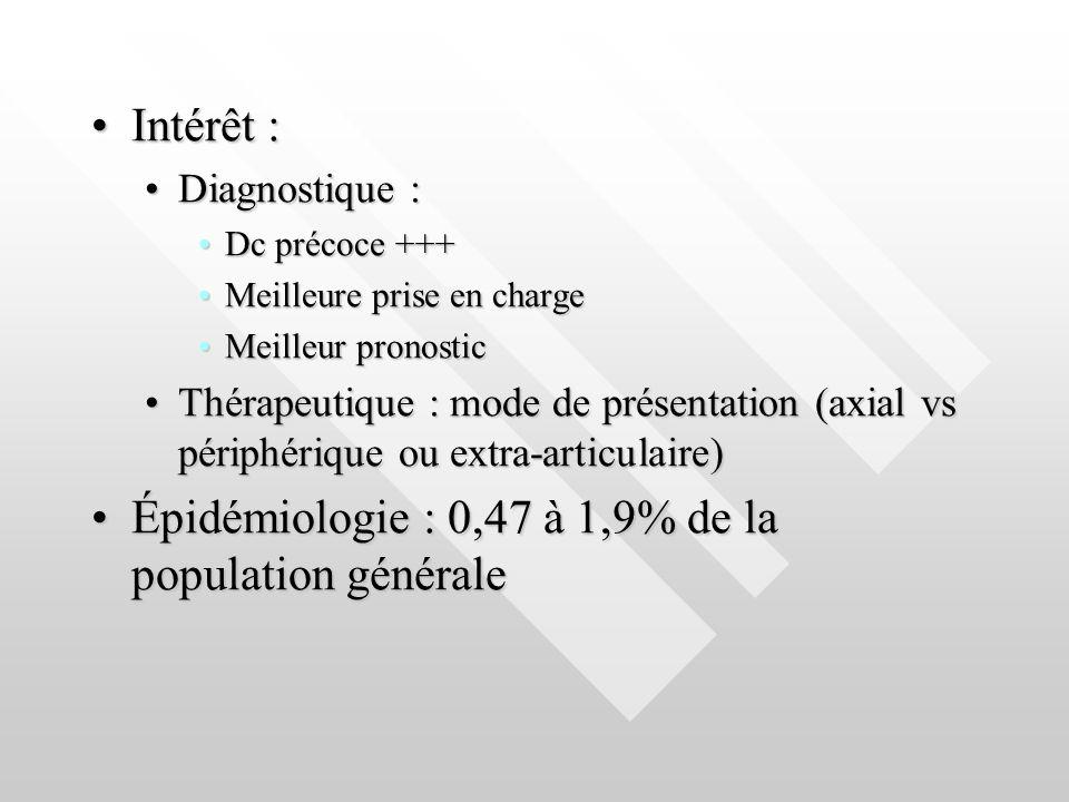 Épidémiologie : 0,47 à 1,9% de la population générale