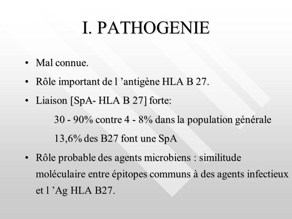 I. PATHOGENIE Mal connue. Rôle important de l 'antigène HLA B 27.