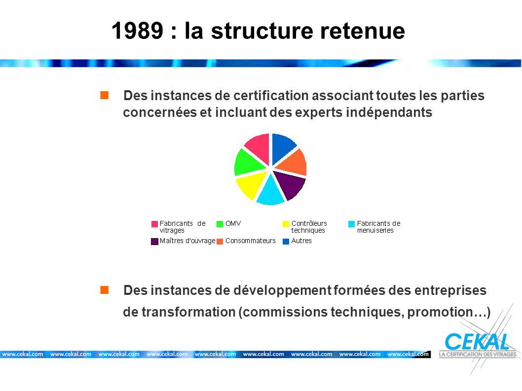 1989 : la structure retenue Des instances de certification associant toutes les parties. concernées et incluant des experts indépendants.