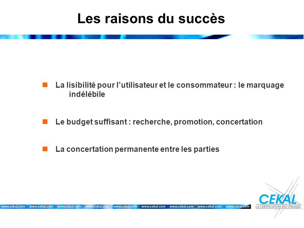 Les raisons du succès  La lisibilité pour l'utilisateur et le consommateur : le marquage indélébile.