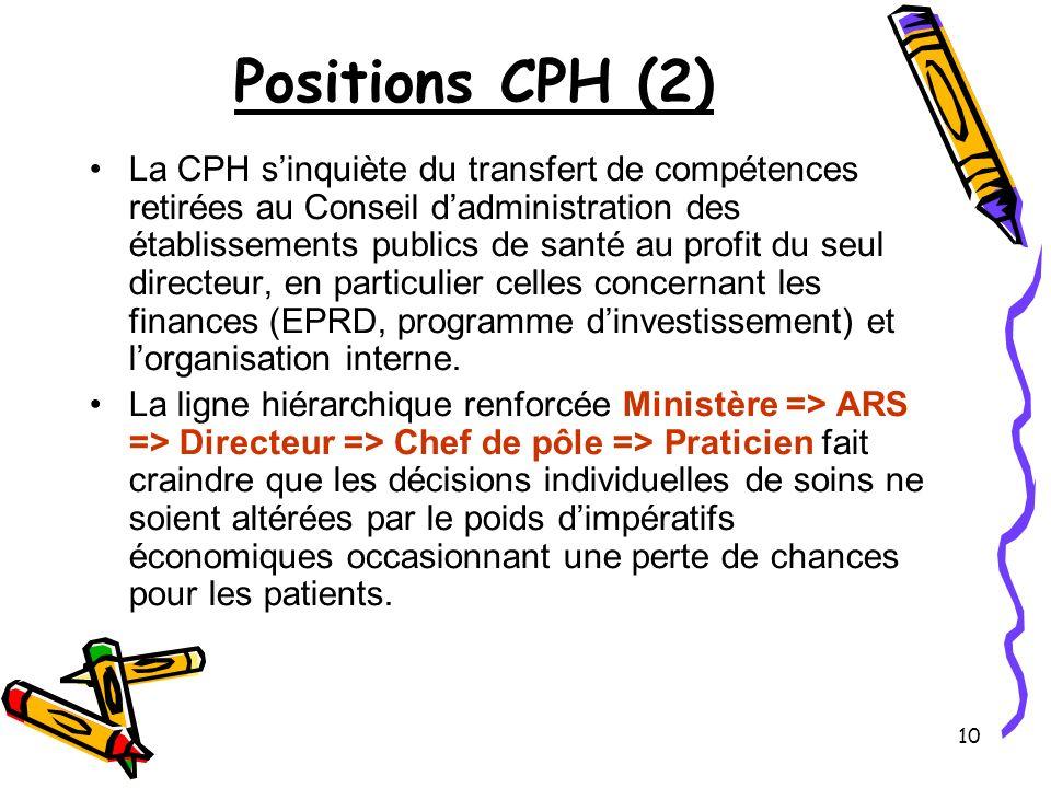 Positions CPH (2)