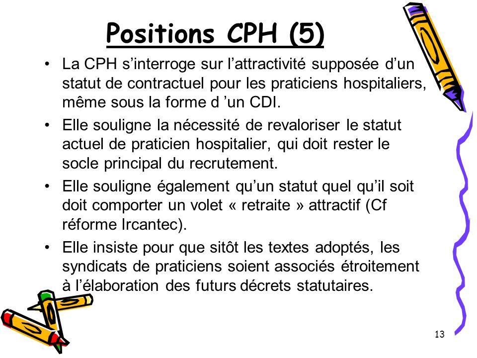 Positions CPH (5)