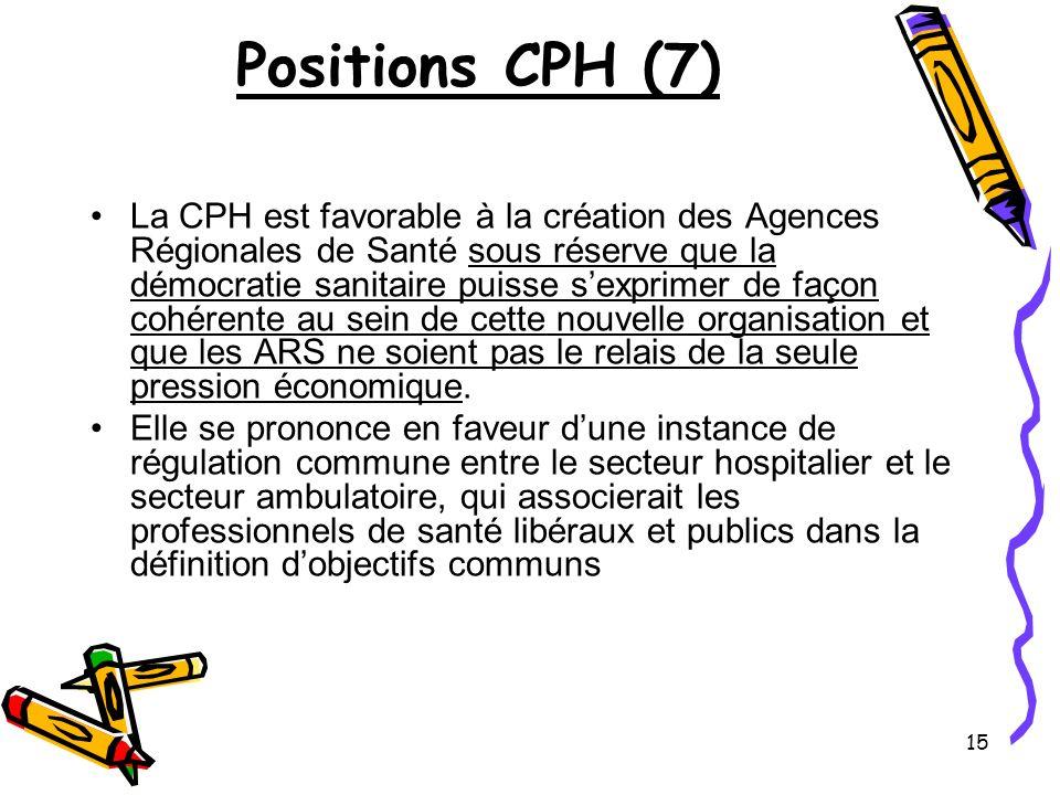 Positions CPH (7)