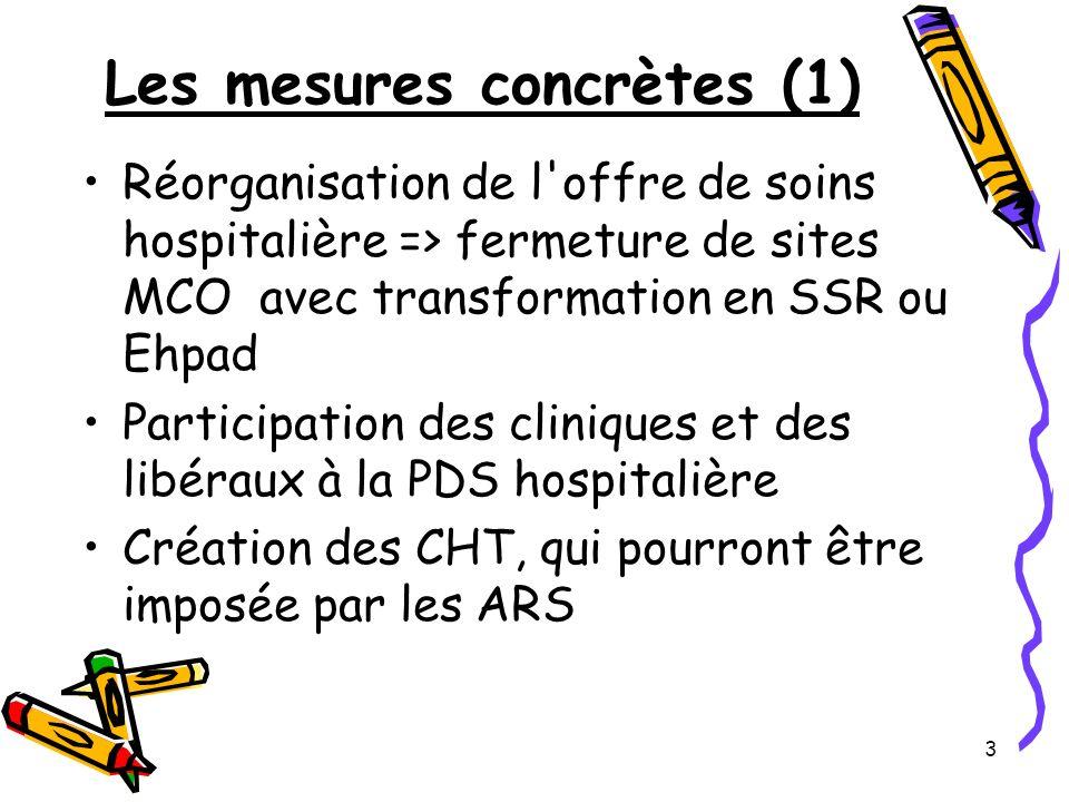 Les mesures concrètes (1)