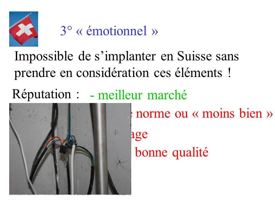 3° « émotionnel » Impossible de s'implanter en Suisse sans prendre en considération ces éléments ! Réputation :