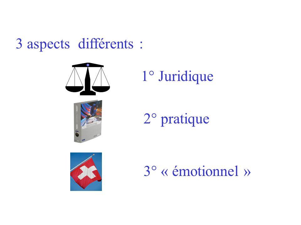 3 aspects différents : 1° Juridique 2° pratique 3° « émotionnel »