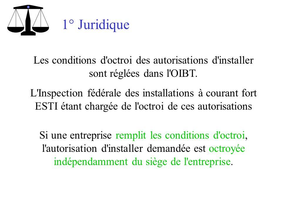 1° Juridique Les conditions d octroi des autorisations d installer sont réglées dans l OIBT.