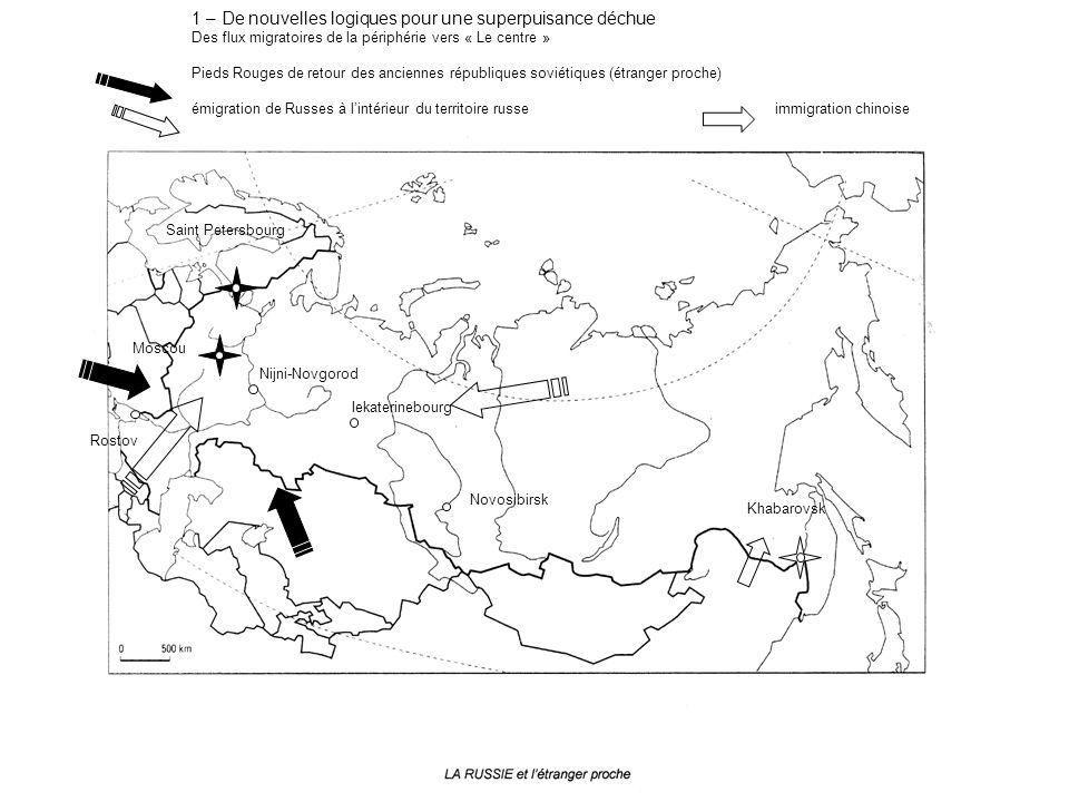 1 – De nouvelles logiques pour une superpuisance déchue Des flux migratoires de la périphérie vers « Le centre » Pieds Rouges de retour des anciennes républiques soviétiques (étranger proche) émigration de Russes à l'intérieur du territoire russe immigration chinoise