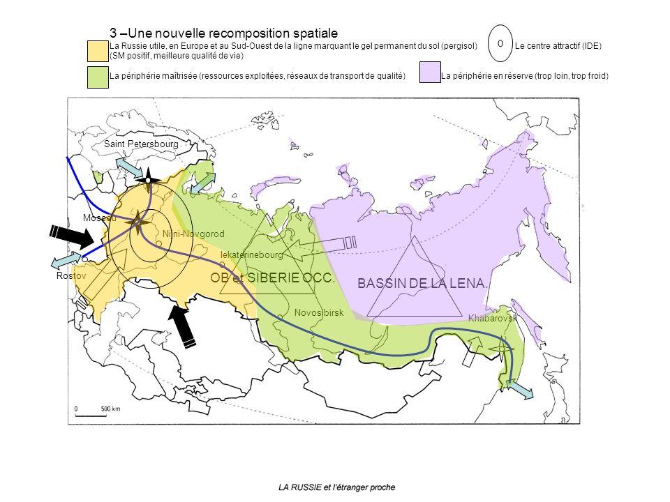3 –Une nouvelle recomposition spatiale La Russie utile, en Europe et au Sud-Ouest de la ligne marquant le gel permanent du sol (pergisol) Le centre attractif (IDE) (SM positif, meilleure qualité de vie) La périphérie maîtrisée (ressources exploitées, réseaux de transport de qualité) La périphérie en réserve (trop loin, trop froid)