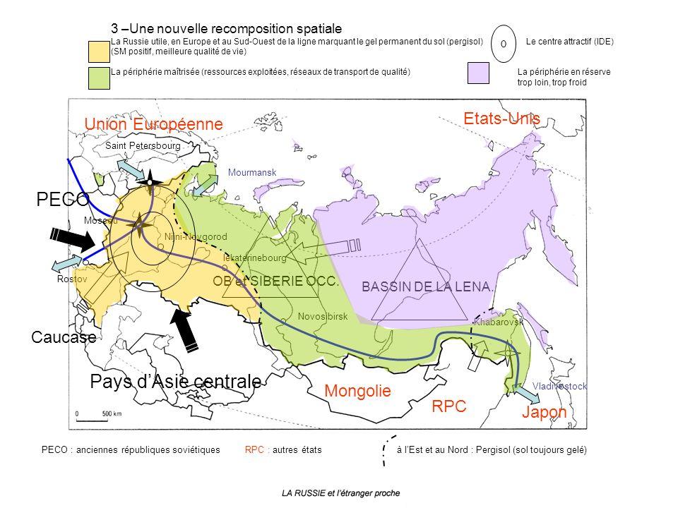 PECO Pays d'Asie centrale Etats-Unis Union Européenne Caucase Mongolie