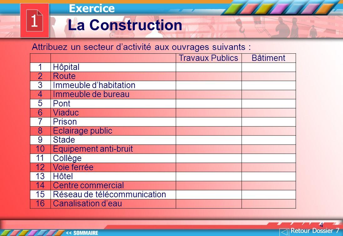 1 La Construction Exercice