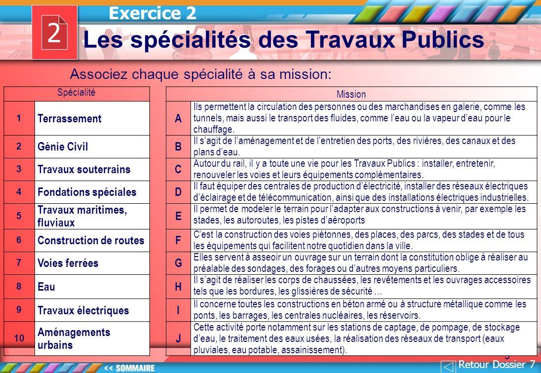 2 Les spécialités des Travaux Publics Exercice 2