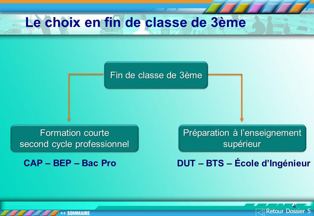 DUT – BTS – École d'Ingénieur