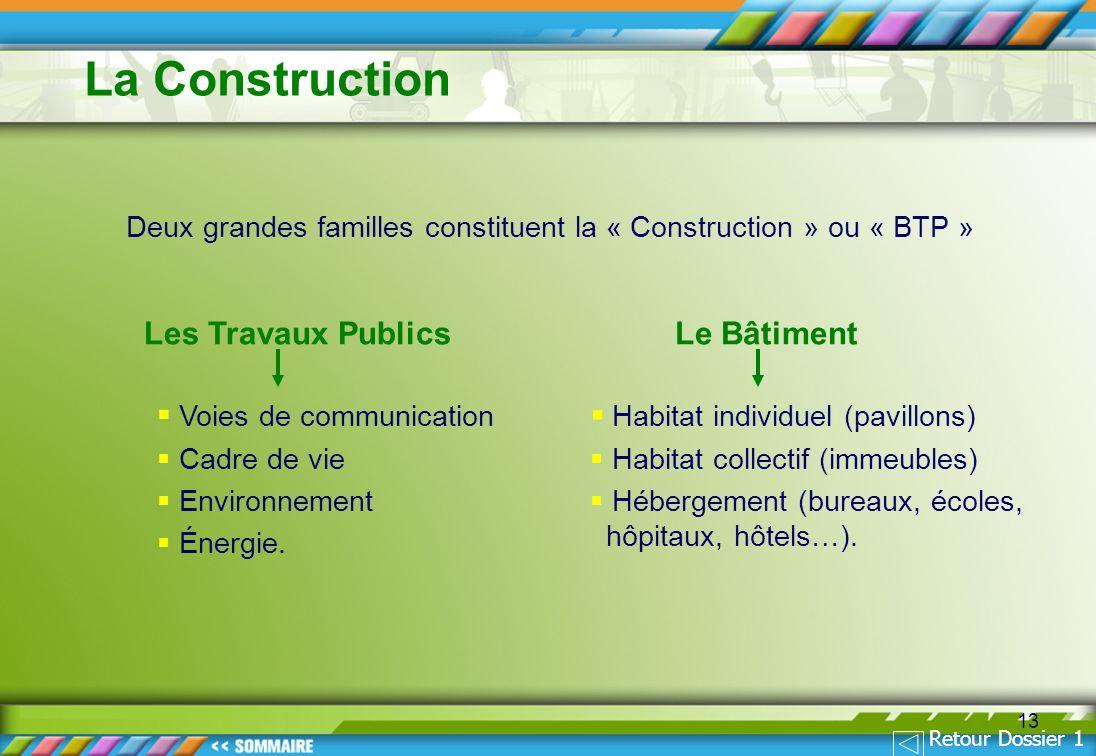Deux grandes familles constituent la « Construction » ou « BTP »