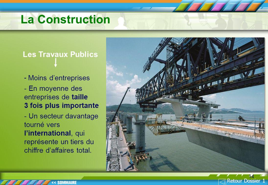 La Construction Les Travaux Publics Moins d'entreprises