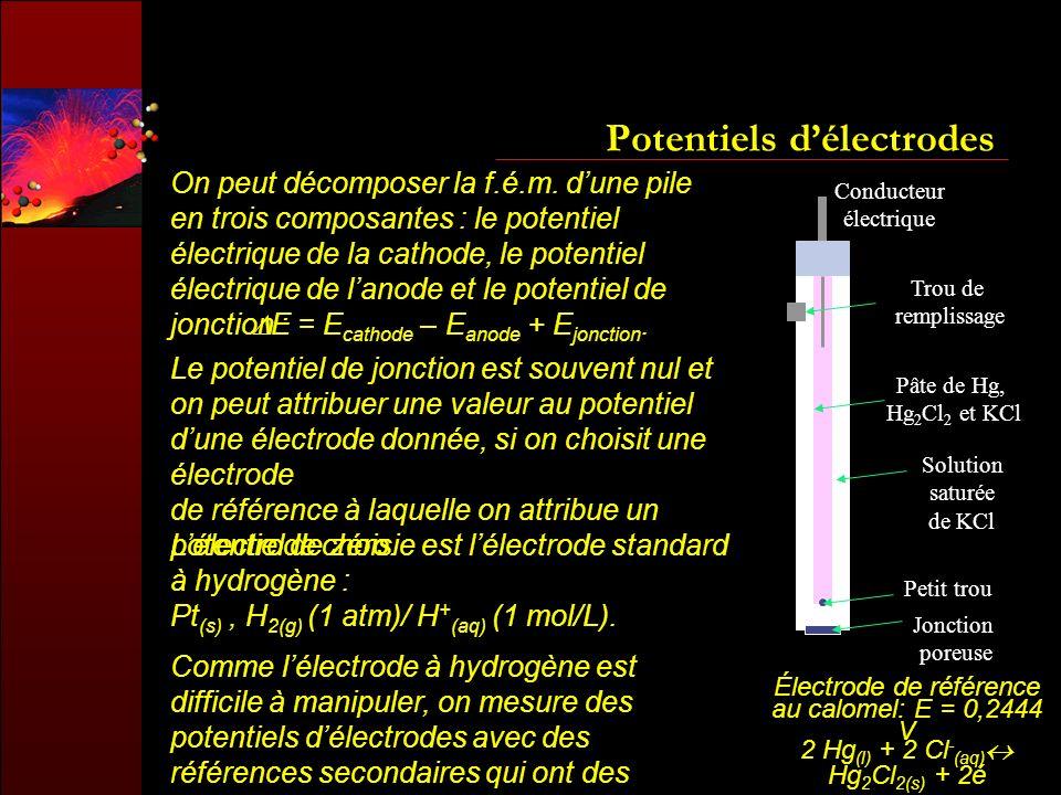 Potentiels d'électrodes