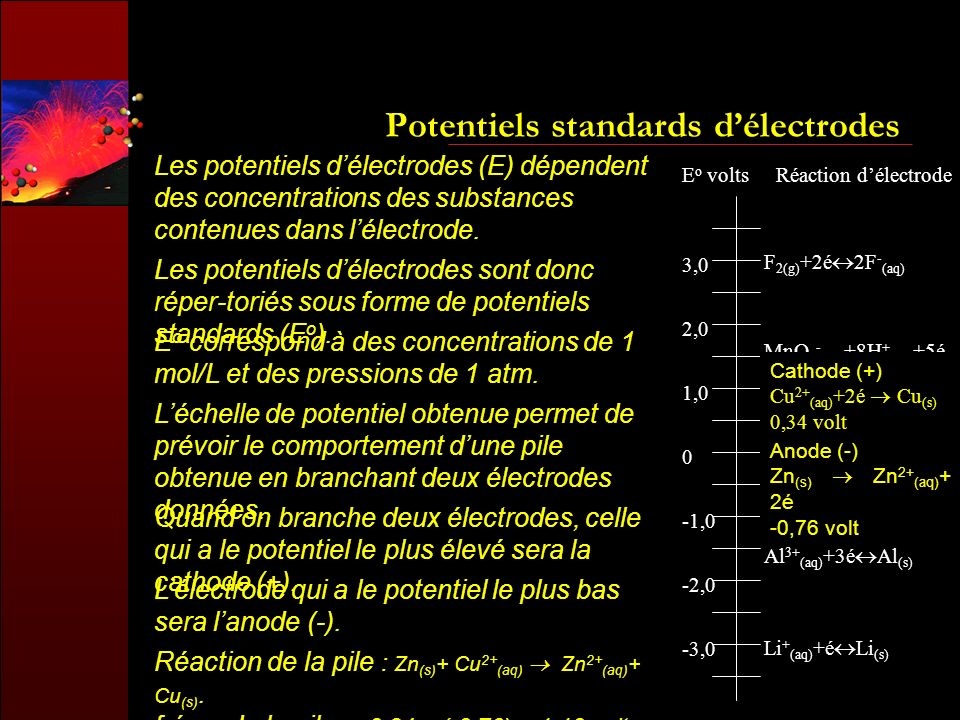 Potentiels standards d'électrodes