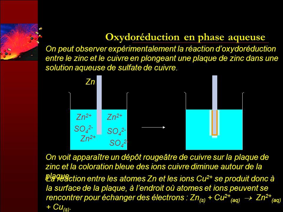 Oxydoréduction en phase aqueuse