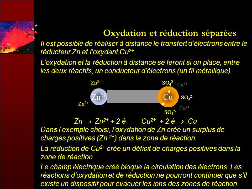 Oxydation et réduction séparées