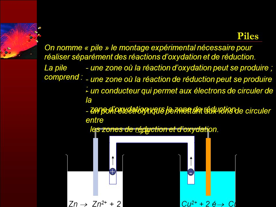 Piles On nomme « pile » le montage expérimental nécessaire pour réaliser séparément des réactions d'oxydation et de réduction.