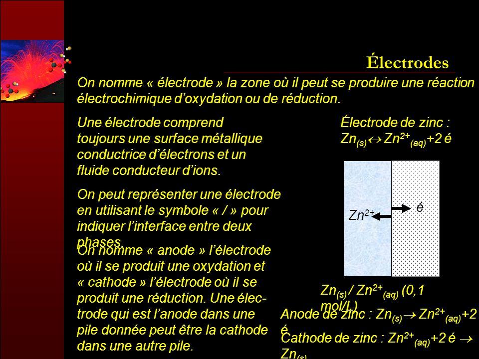 Électrodes On nomme « électrode » la zone où il peut se produire une réaction électrochimique d'oxydation ou de réduction.