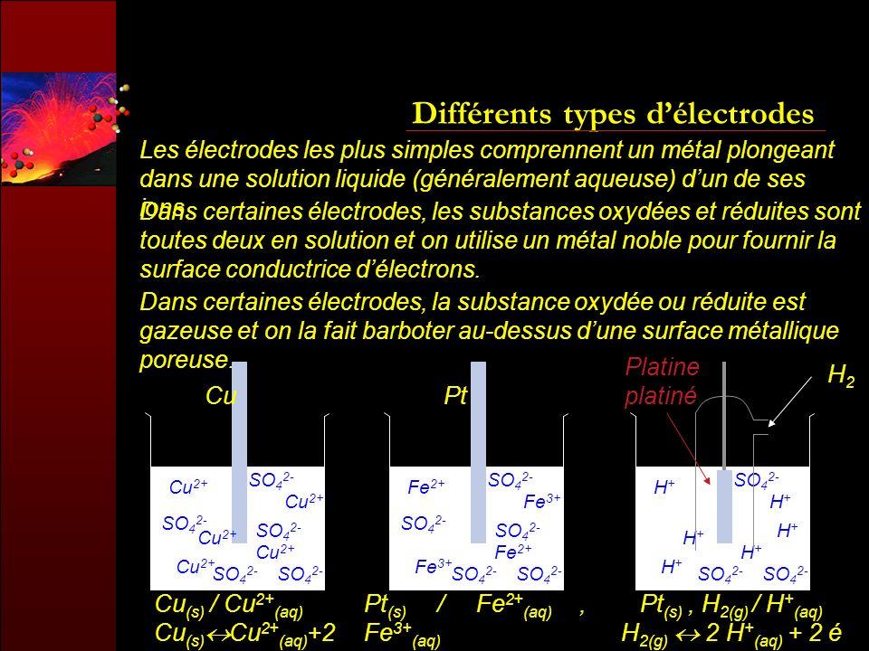 Différents types d'électrodes