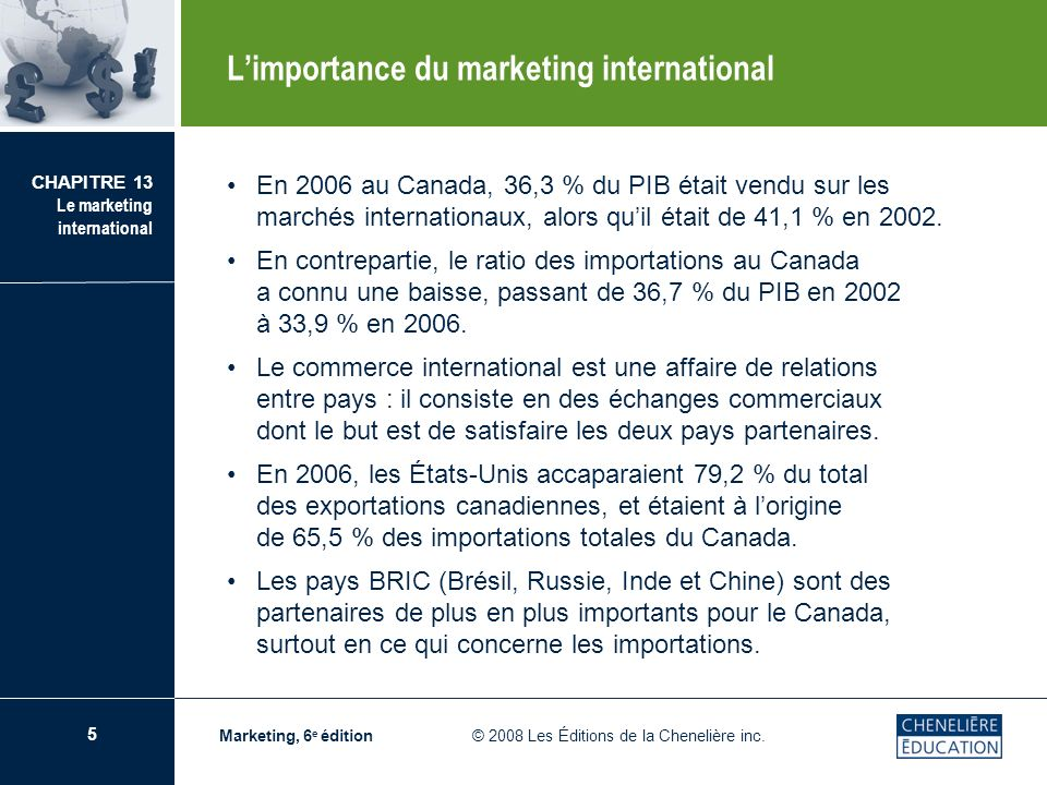L'importance du marketing international