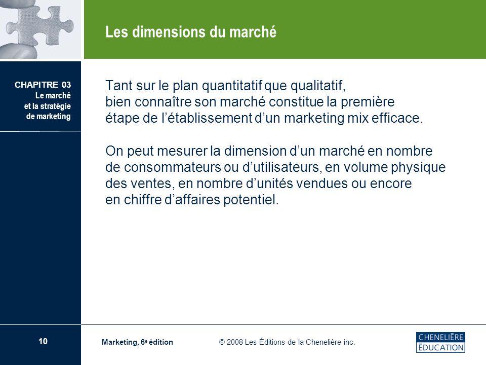 Les dimensions du marché