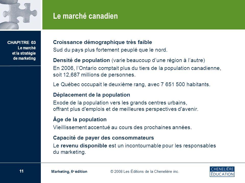Le marché canadien Croissance démographique très faible