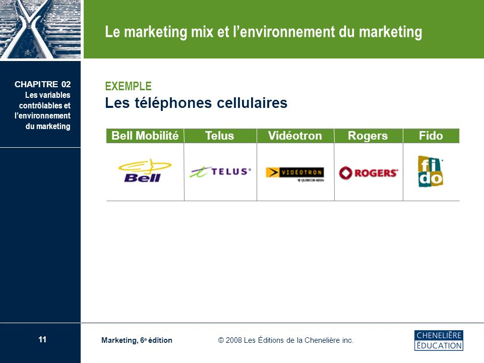 Le marketing mix et l'environnement du marketing