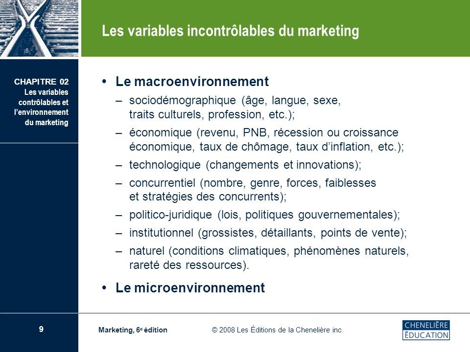 Les variables incontrôlables du marketing