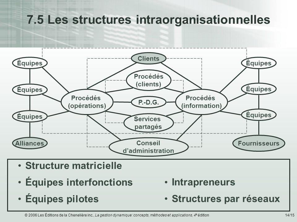 7.5 Les structures intraorganisationnelles