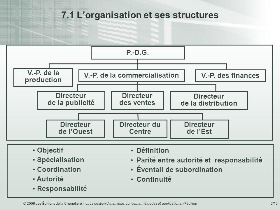 7.1 L'organisation et ses structures