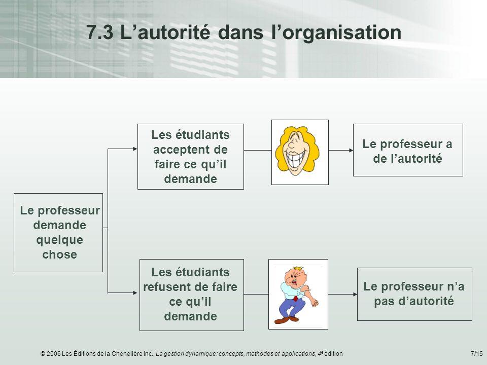 7.3 L'autorité dans l'organisation