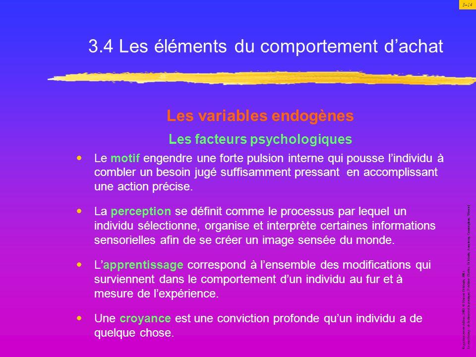 3.4 Les éléments du comportement d'achat