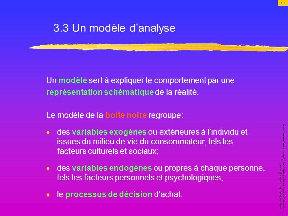 3.3 Un modèle d'analyse Un modèle sert à expliquer le comportement par une. représentation schématique de la réalité.