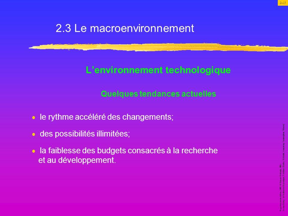 2.3 Le macroenvironnement