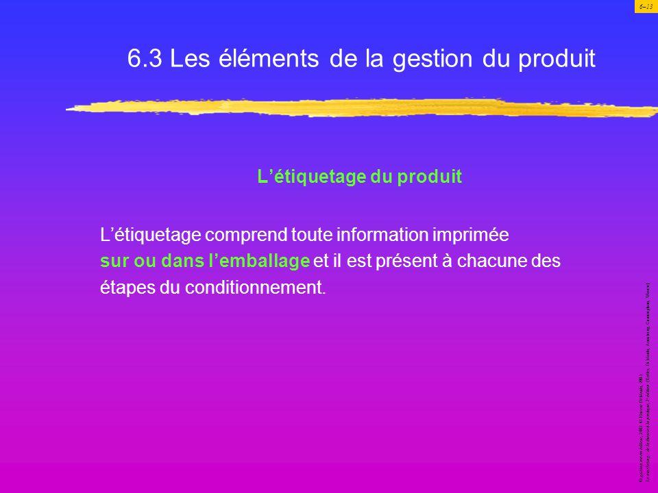 6.3 Les éléments de la gestion du produit