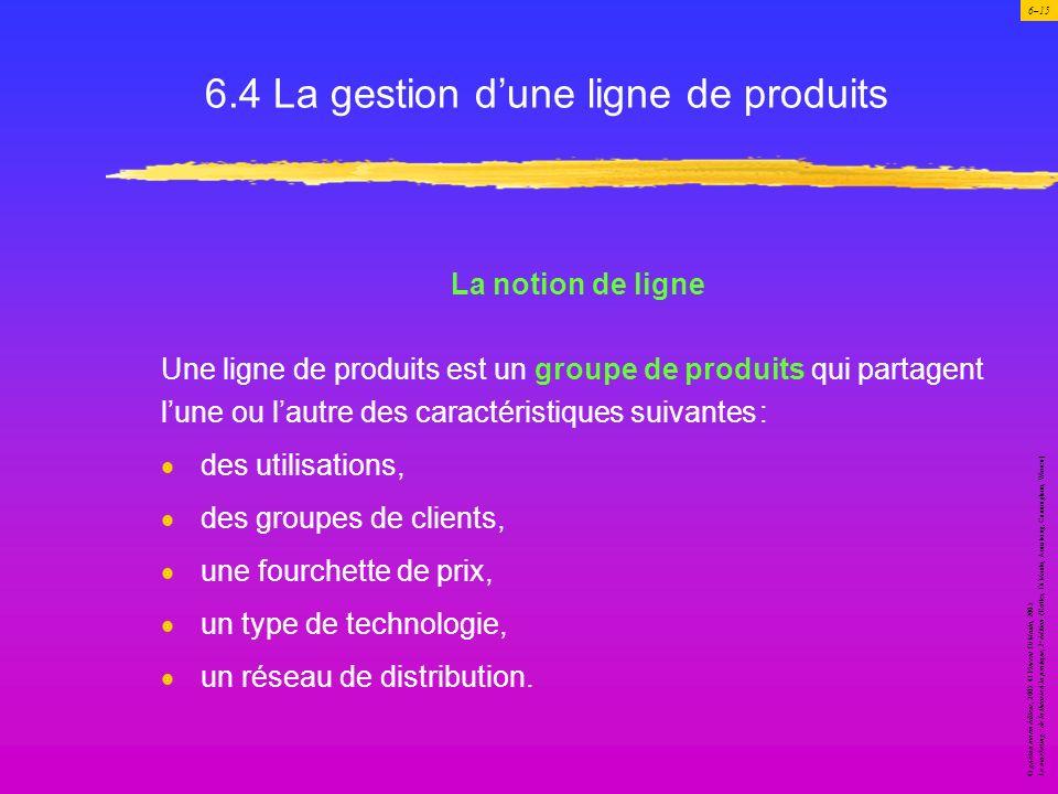 6.4 La gestion d'une ligne de produits