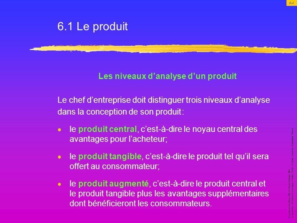 Les niveaux d'analyse d'un produit