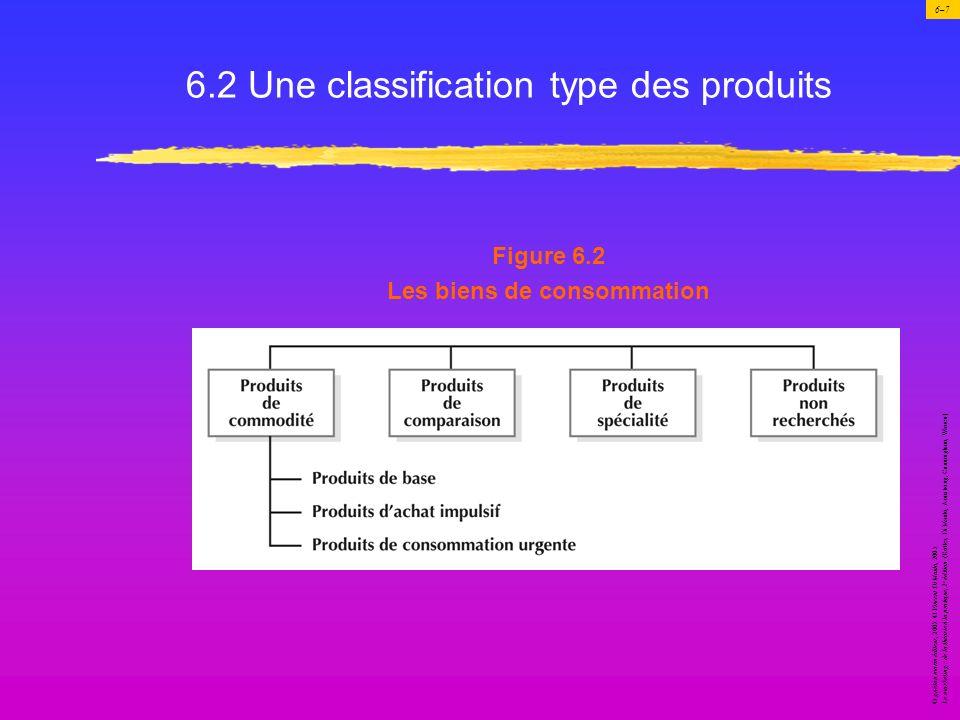 6.2 Une classification type des produits