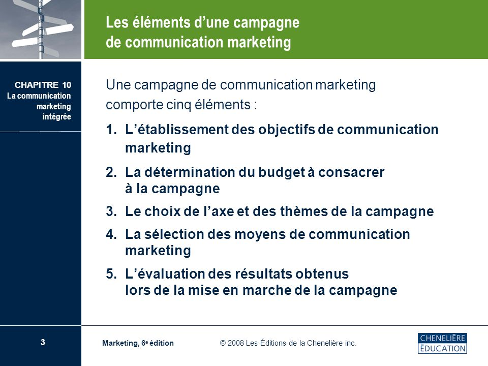 Les éléments d'une campagne de communication marketing