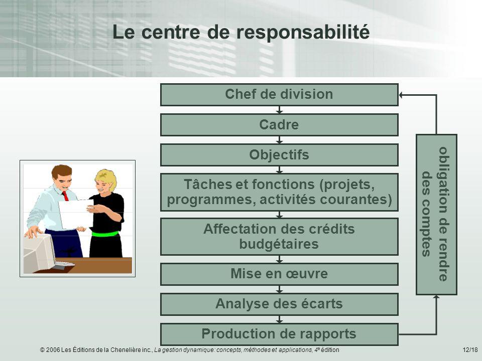 Le centre de responsabilité