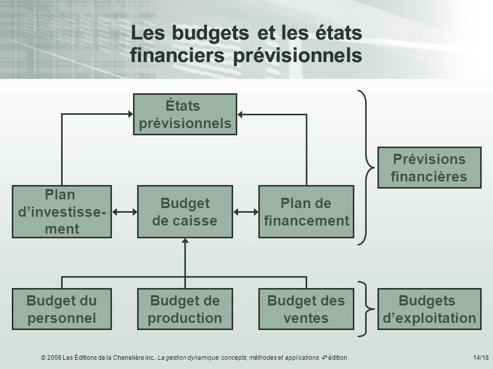 Les budgets et les états financiers prévisionnels