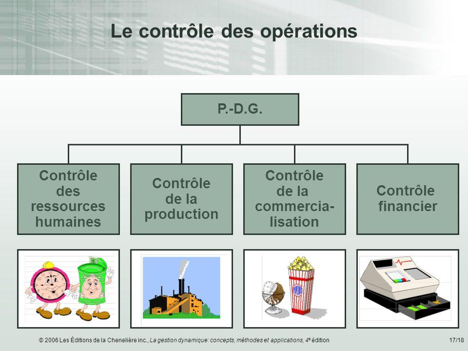 Le contrôle des opérations