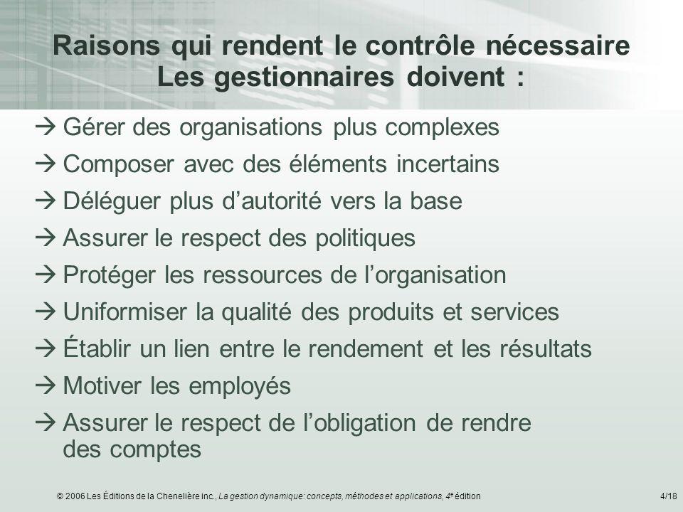 Raisons qui rendent le contrôle nécessaire Les gestionnaires doivent :