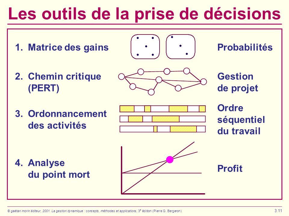 Les outils de la prise de décisions